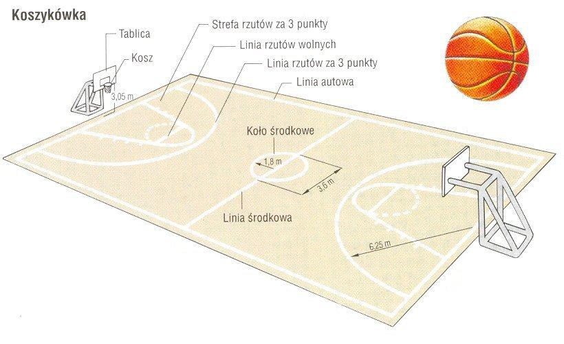 koszykowka_boisko_b